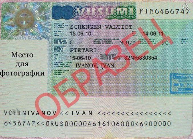 Как сделать визу в финляндию в воронеже